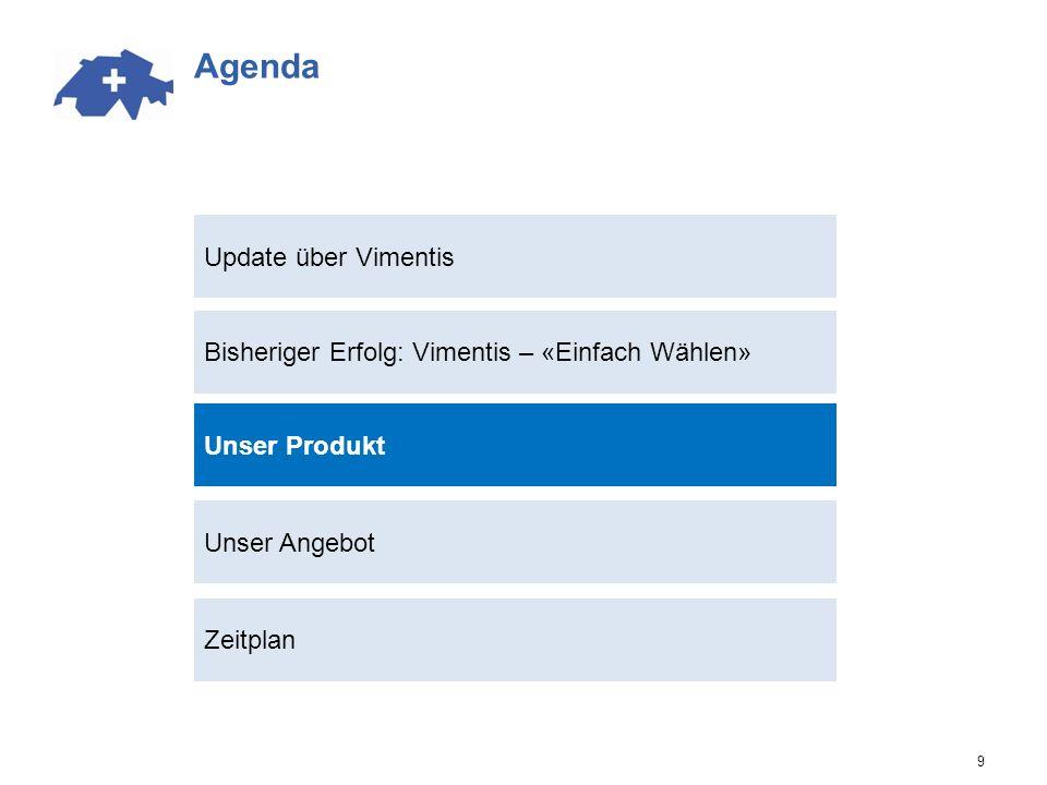 Agenda Bisheriger Erfolg: Vimentis – «Einfach Wählen» Unser Angebot Update über Vimentis 9 Unser Produkt Zeitplan
