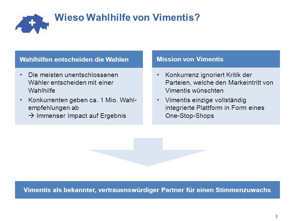 Agenda Bisheriger Erfolg: Vimentis – «Einfach Wählen» Unser Angebot Update über Vimentis 14 Unser Produkt Zeitplan