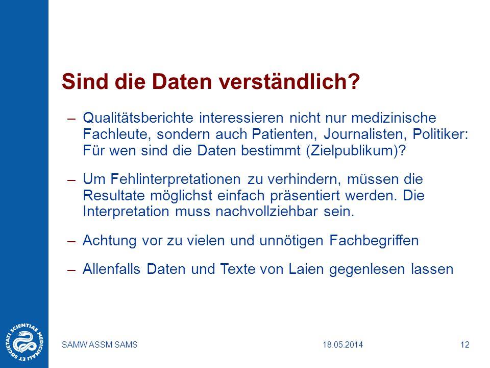 18.05.2014SAMW ASSM SAMS12 Sind die Daten verständlich? –Qualitätsberichte interessieren nicht nur medizinische Fachleute, sondern auch Patienten, Jou
