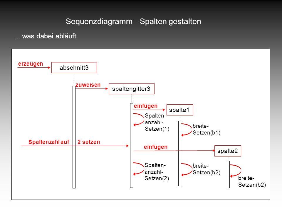 Sequenzdiagramm – Spalten gestalten... was dabei abläuft erzeugen abschnitt3 zuweisen spaltengitter3 einfügen spalte1 Spalten- anzahl- Setzen(1) breit