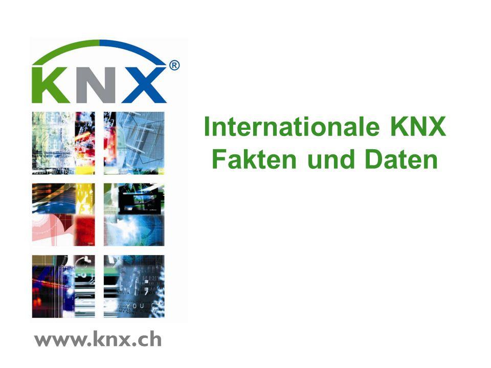 www.knx.ch Internationale KNX Fakten und Daten
