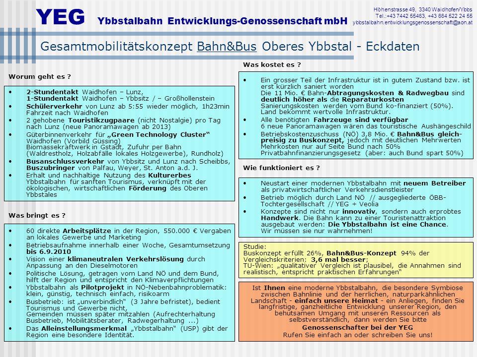 YEG Ybbstalbahn Entwicklungs-Genossenschaft mbH Höhenstrasse 49, 3340 Waidhofen/Ybbs Tel.:+43 7442 55463, +43 664 522 24 55 ybbstalbahn.entwicklungsgenossenschaft@aon.at Wie funktioniert es .