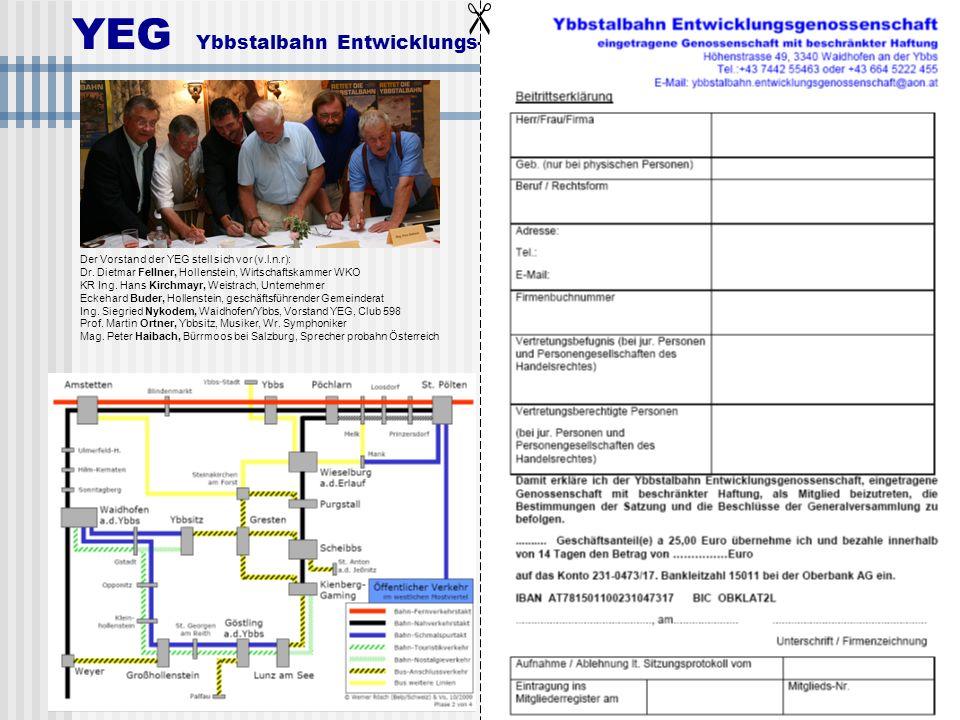 YEG Ybbstalbahn Entwicklungs-Genossenschaft mbH Höhenstrasse 49, 3340 Waidhofen/Ybbs Tel.:+43 7442 55463, +43 664 522 24 55 ybbstalbahn.entwicklungsgenossenschaft@aon.at Der Vorstand der YEG stell sich vor (v.l.n.r): Dr.