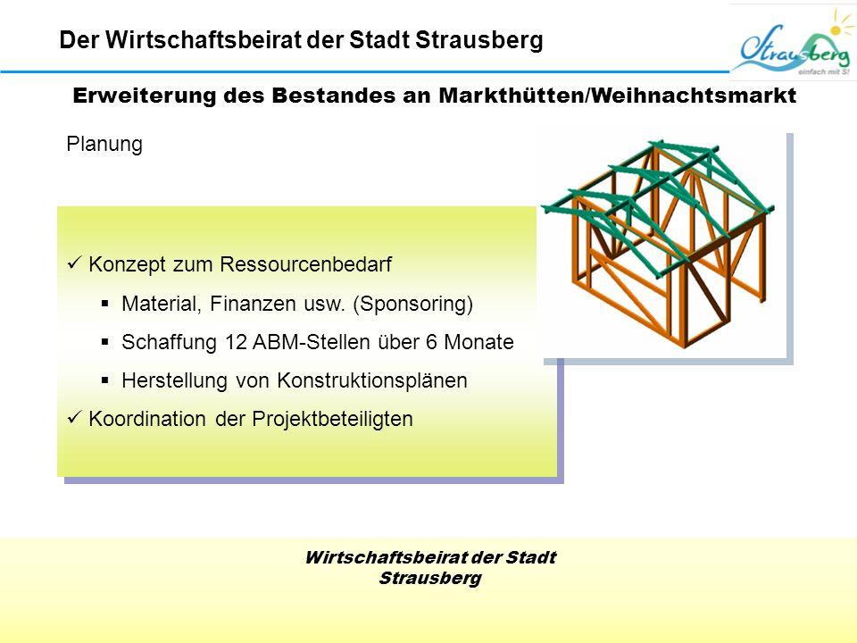 Wirtschaftsbeirat der Stadt Strausberg Planung Konzept zum Ressourcenbedarf Material, Finanzen usw.