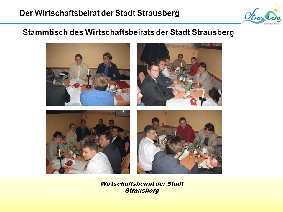 Wirtschaftsbeirat der Stadt Strausberg Vorstellung Wirtschaftsförderportal durch Prof.