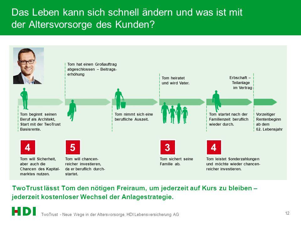 TwoTrust - Neue Wege in der Altersvorsorge, HDI Lebensversicherung AG 12 Das Leben kann sich schnell ändern und was ist mit der Altersvorsorge des Kun