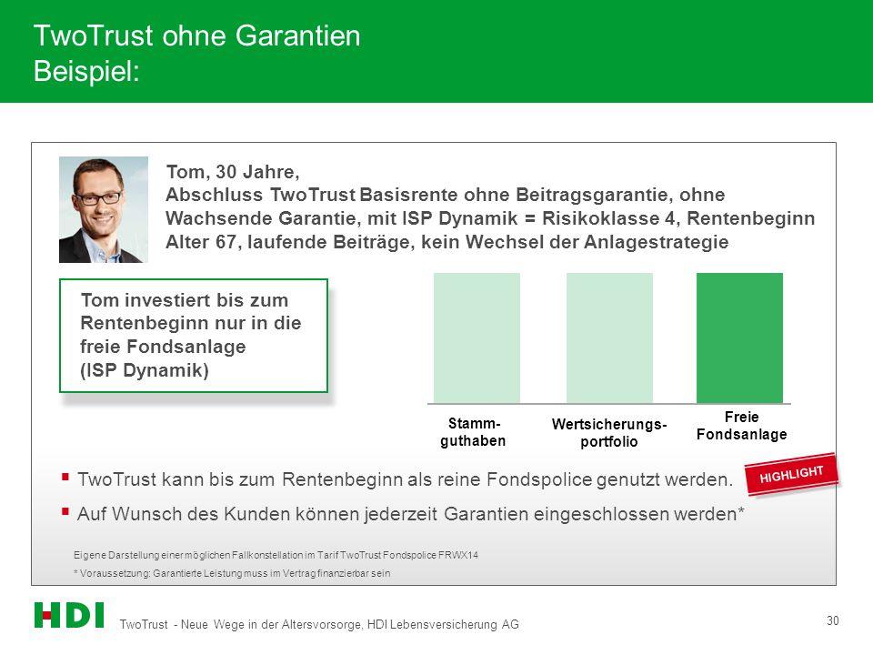 TwoTrust - Neue Wege in der Altersvorsorge, HDI Lebensversicherung AG 30 TwoTrust ohne Garantien Beispiel: Stamm- guthaben Wertsicherungs- portfolio F