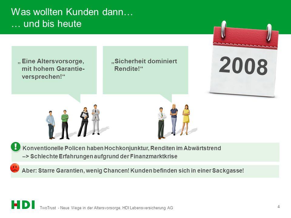 TwoTrust - Neue Wege in der Altersvorsorge, HDI Lebensversicherung AG 4 2013 2008 Was wollten Kunden dann… … und bis heute Aber: Starre Garantien, wen