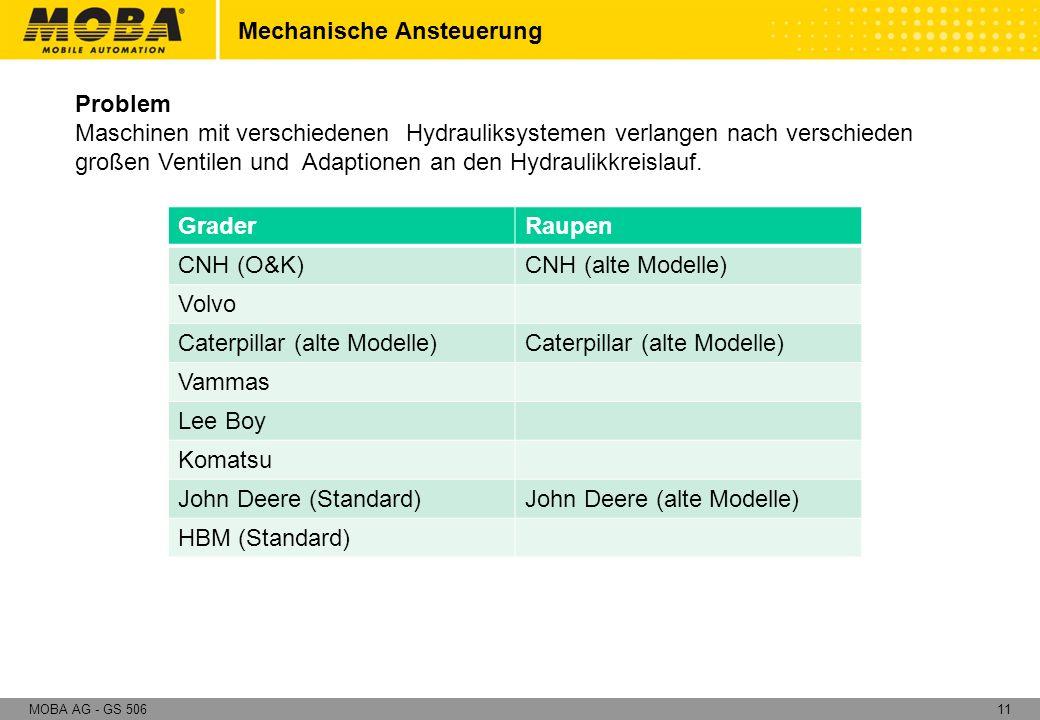 11MOBA AG - GS 506 Mechanische Ansteuerung Problem Maschinen mit verschiedenen Hydrauliksystemen verlangen nach verschieden großen Ventilen und Adapti