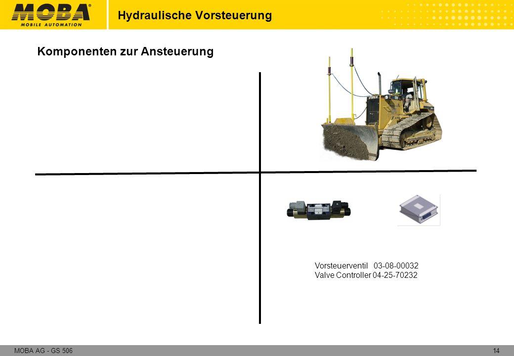 14MOBA AG - GS 506 Hydraulische Vorsteuerung Komponenten zur Ansteuerung Vorsteuerventil 03-08-00032 Valve Controller 04-25-70232