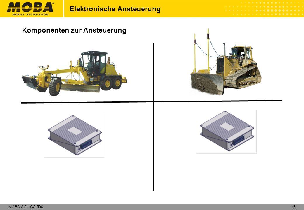 16MOBA AG - GS 506 Elektronische Ansteuerung Komponenten zur Ansteuerung