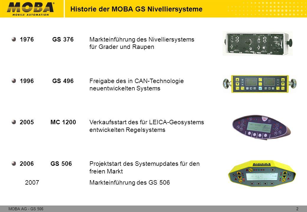 2MOBA AG - GS 506 1976 GS 376 Markteinführung des Nivelliersystems für Grader und Raupen 1996 GS 496 Freigabe des in CAN-Technologie neuentwickelten S