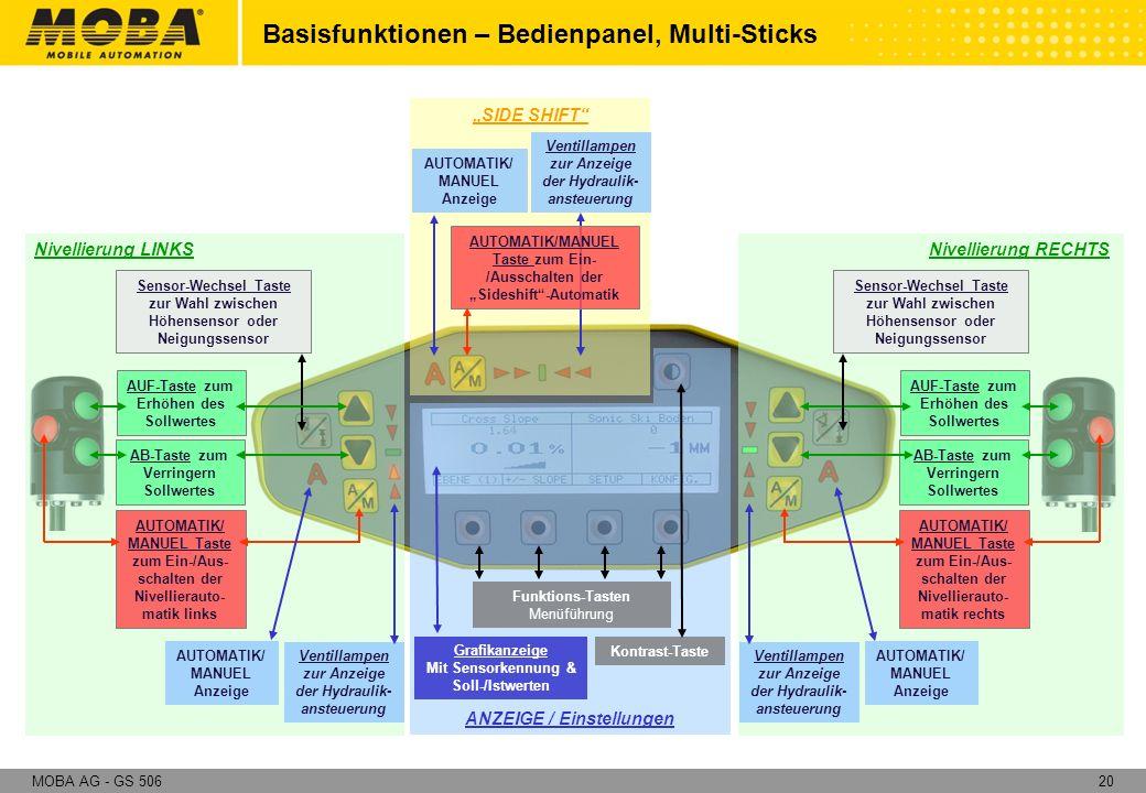 20MOBA AG - GS 506 AUTOMATIK/ MANUEL Anzeige AUTOMATIK/ MANUEL Taste zum Ein-/Aus- schalten der Nivellierauto- matik links AB-Taste zum Verringern Sol