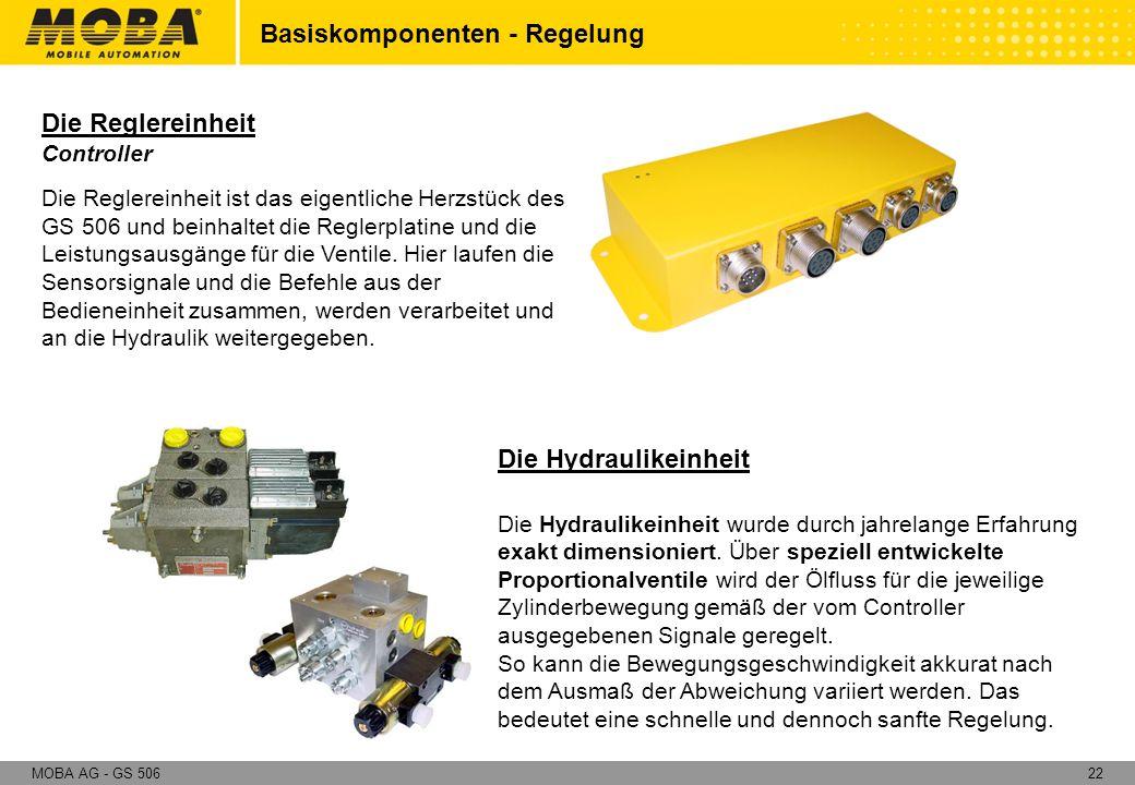 22MOBA AG - GS 506 Die Reglereinheit Controller Die Reglereinheit ist das eigentliche Herzstück des GS 506 und beinhaltet die Reglerplatine und die Le