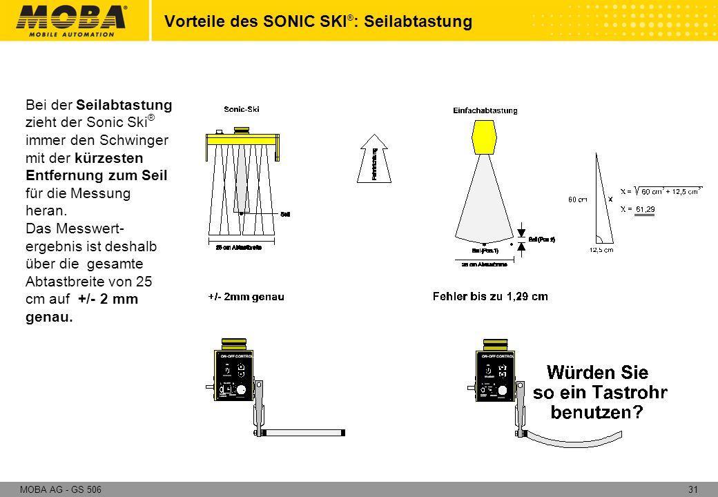 31MOBA AG - GS 506 Bei der Seilabtastung zieht der Sonic Ski ® immer den Schwinger mit der kürzesten Entfernung zum Seil für die Messung heran. Das Me
