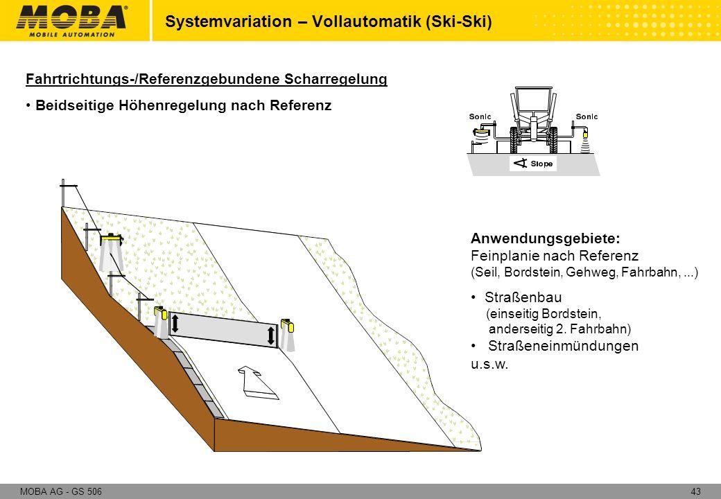 43MOBA AG - GS 506 Fahrtrichtungs-/Referenzgebundene Scharregelung Beidseitige Höhenregelung nach Referenz Systemvariation – Vollautomatik (Ski-Ski) A
