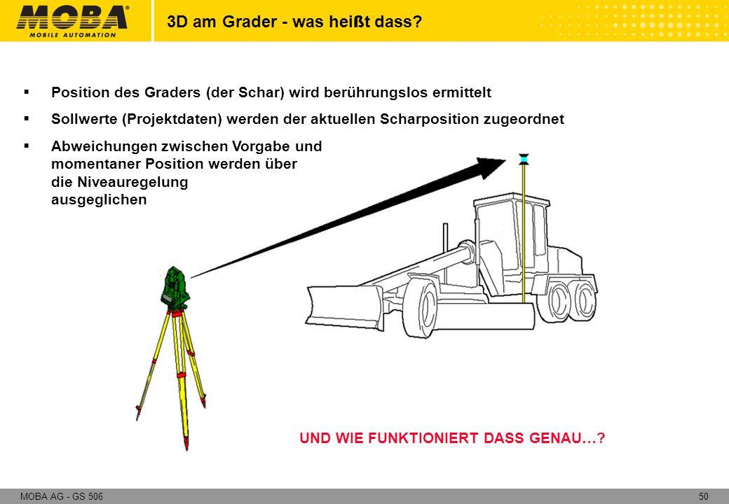 50MOBA AG - GS 506 Position des Graders (der Schar) wird berührungslos ermittelt Sollwerte (Projektdaten) werden der aktuellen Scharposition zugeordne