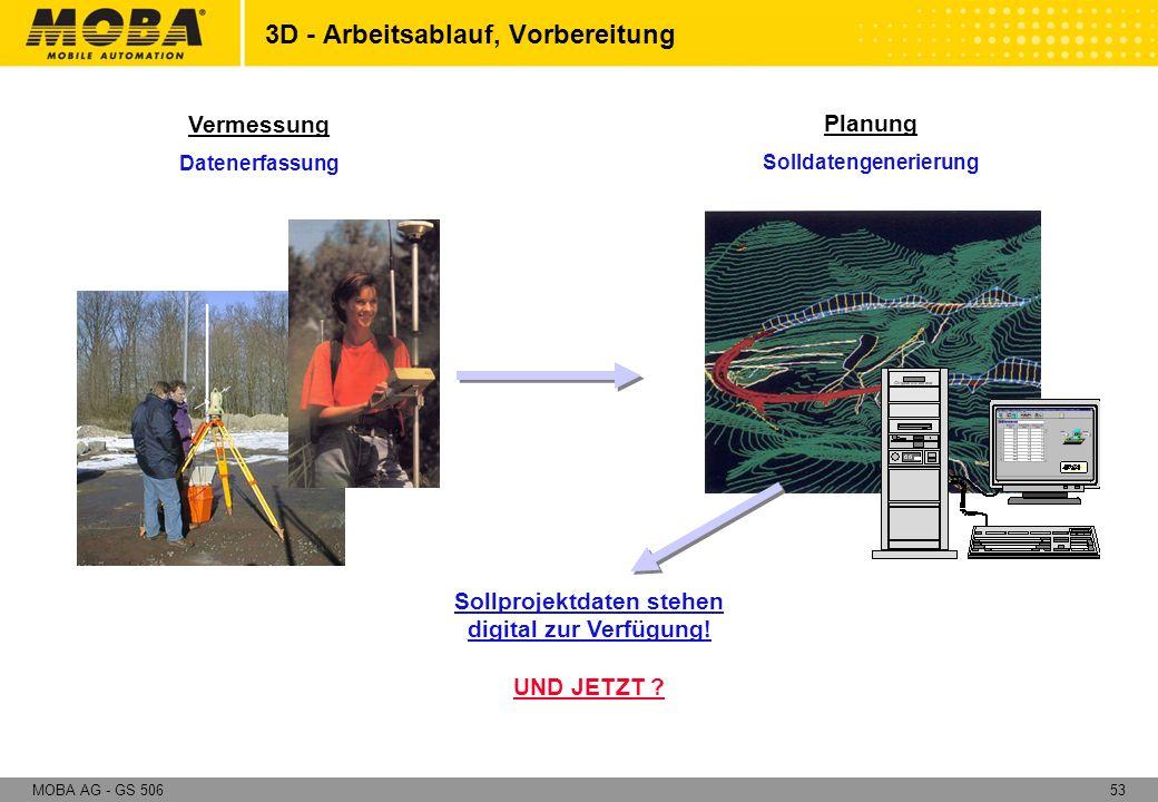 53MOBA AG - GS 506 Vermessung Datenerfassung Planung Solldatengenerierung Sollprojektdaten stehen digital zur Verfügung! UND JETZT ? 3D - Arbeitsablau