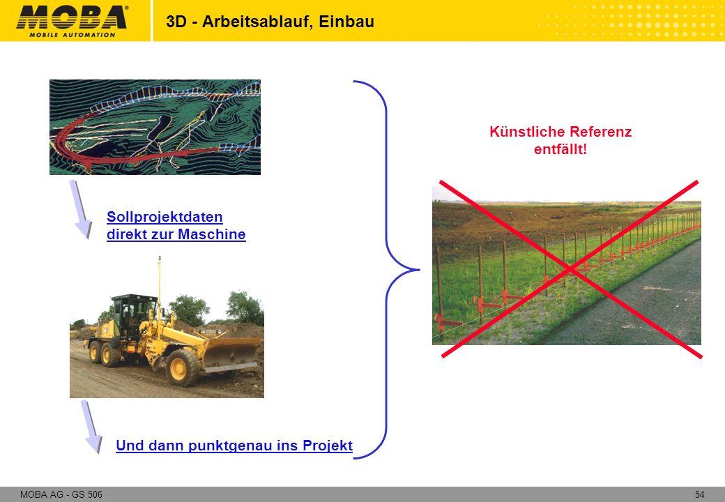 54MOBA AG - GS 506 Künstliche Referenz entfällt! Sollprojektdaten direkt zur Maschine Und dann punktgenau ins Projekt 3D - Arbeitsablauf, Einbau