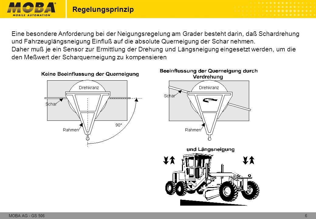 27MOBA AG - GS 506 Vorteile: Neigungszweig Durch eine optimale Befilterung und Abstimmung der Sensoren des Neigungszweiges konnten folgende Störeinflüsse ausgegrenzt werden: Beschleunigungskräfte (Fahrzeugbeschleunigung/-verzögerung, Schardrehung) .