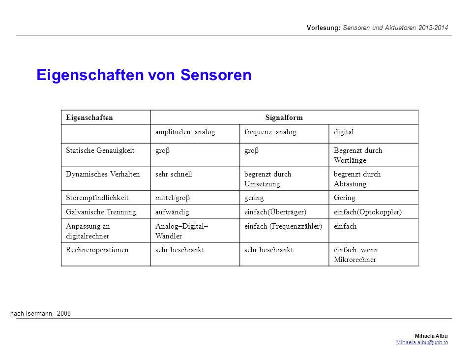 Mihaela Albu Mihaela.albu@upb.ro Vorlesung: Sensoren und Aktuatoren 2013-2014 Eigenschaften von Sensoren nach Isermann, 2008 EigenschaftenSignalform a