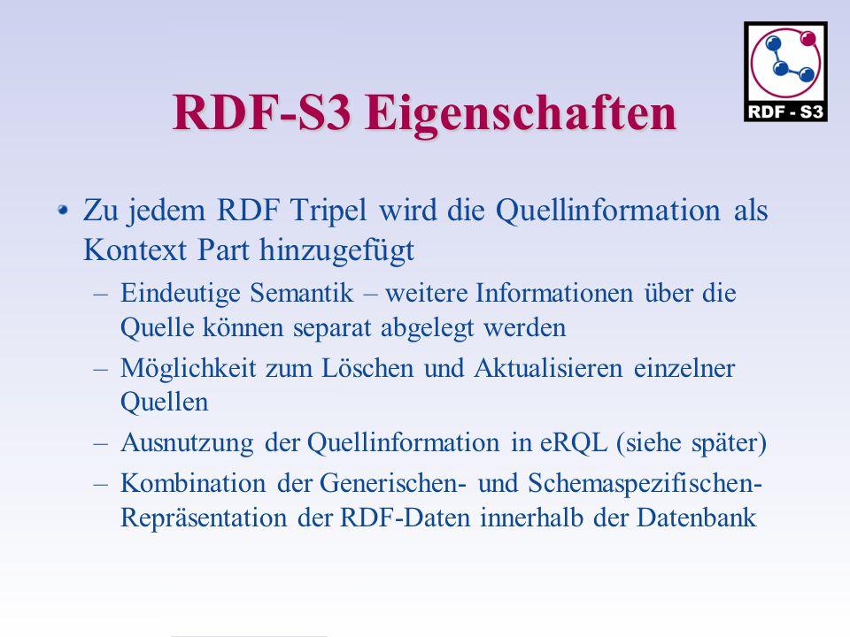 RDF-S3 Eigenschaften Zu jedem RDF Tripel wird die Quellinformation als Kontext Part hinzugefügt –Eindeutige Semantik – weitere Informationen über die