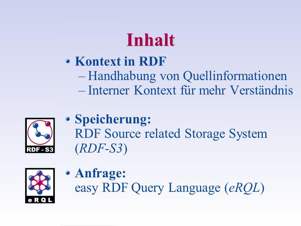 Inhalt Kontext in RDF –Handhabung von Quellinformationen –Interner Kontext für mehr Verständnis Speicherung: RDF Source related Storage System (RDF-S3