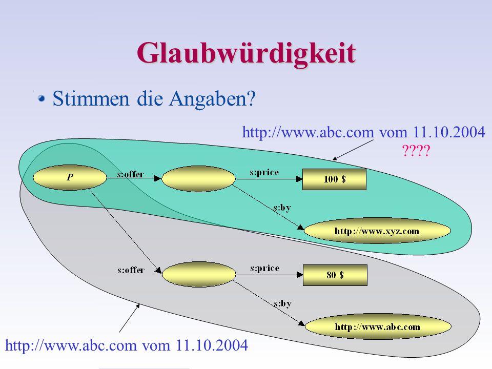 Quellinformation als indirekte Aussagen (reified Statements).