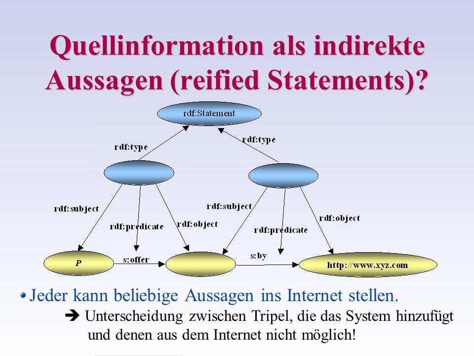 Quellinformation als indirekte Aussagen (reified Statements)? Jeder kann beliebige Aussagen ins Internet stellen. Unterscheidung zwischen Tripel, die