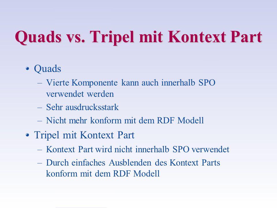 Quads vs. Tripel mit Kontext Part Quads –Vierte Komponente kann auch innerhalb SPO verwendet werden –Sehr ausdrucksstark –Nicht mehr konform mit dem R
