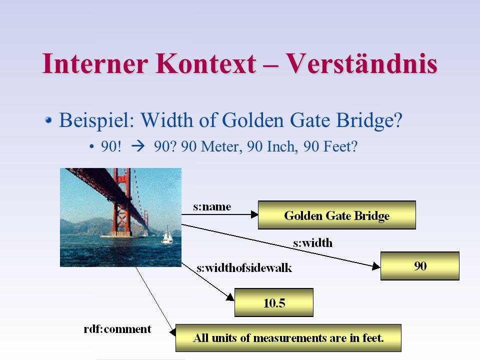 Interner Kontext – Verständnis Beispiel: Width of Golden Gate Bridge? 90! 90? 90 Meter, 90 Inch, 90 Feet?