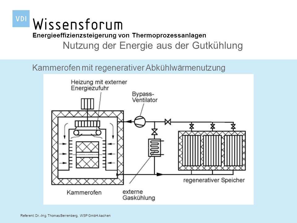 Referent: Dr.-Ing. Thomas Berrenberg, WSP GmbH Aachen Energieeffizienzsteigerung von Thermoprozessanlagen Nutzung der Energie aus der Gutkühlung Kamme
