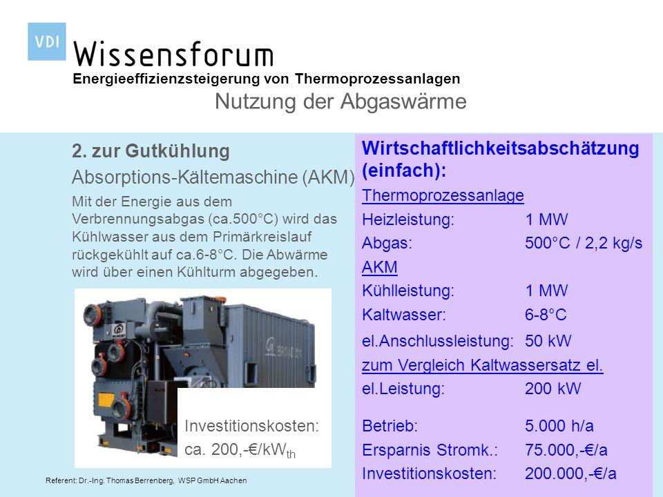 Referent: Dr.-Ing. Thomas Berrenberg, WSP GmbH Aachen Energieeffizienzsteigerung von Thermoprozessanlagen Nutzung der Abgaswärme 2. zur Gutkühlung Abs