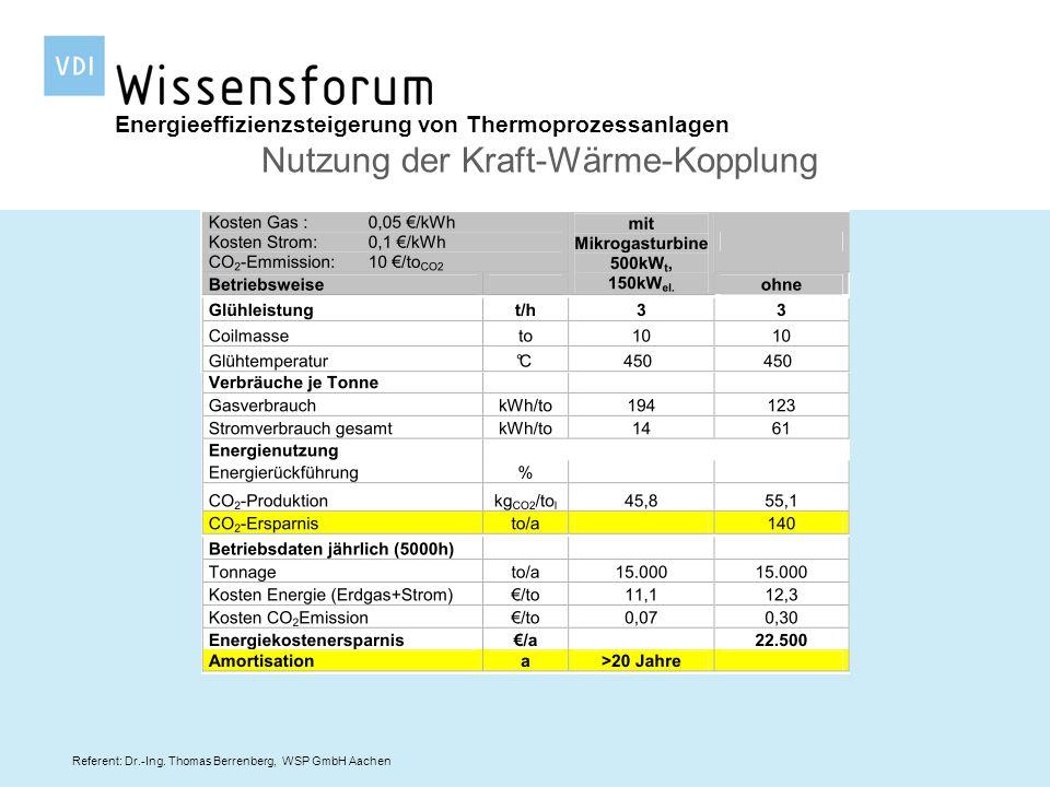 Referent: Dr.-Ing. Thomas Berrenberg, WSP GmbH Aachen Energieeffizienzsteigerung von Thermoprozessanlagen Nutzung der Kraft-Wärme-Kopplung