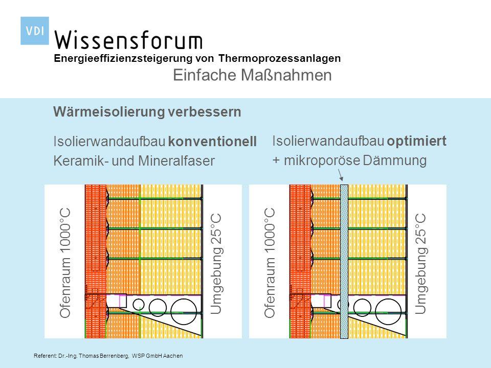 Referent: Dr.-Ing. Thomas Berrenberg, WSP GmbH Aachen Wärmeisolierung verbessern Isolierwandaufbau konventionell Keramik- und Mineralfaser Energieeffi