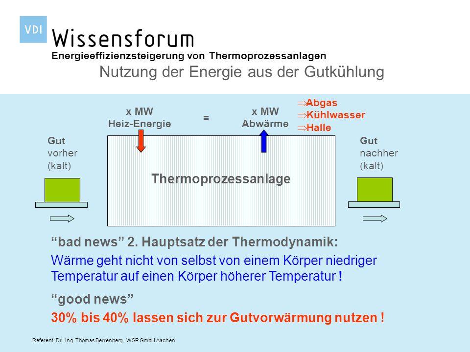 Referent: Dr.-Ing. Thomas Berrenberg, WSP GmbH Aachen bad news 2. Hauptsatz der Thermodynamik: Wärme geht nicht von selbst von einem Körper niedriger