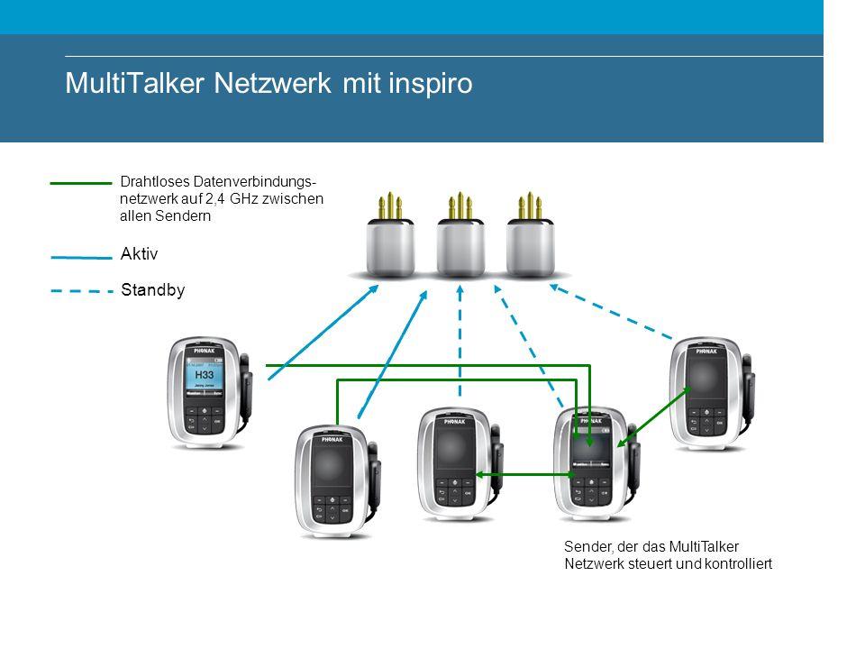 Standby Aktiv Drahtloses Datenverbindungs- netzwerk auf 2,4 GHz zwischen allen Sendern Sender, der das MultiTalker Netzwerk steuert und kontrolliert M