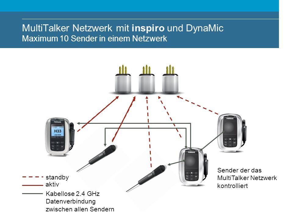 MultiTalker Netzwerk mit inspiro und DynaMic Maximum 10 Sender in einem Netzwerk standby aktiv Kabellose 2.4 GHz Datenverbindung zwischen allen Sender