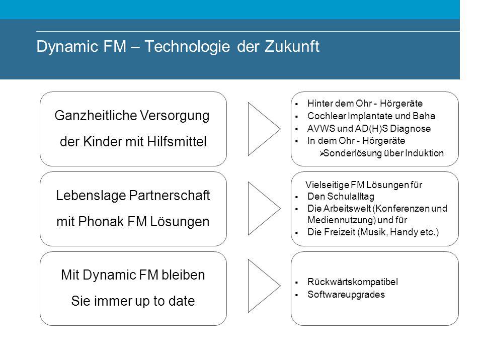 Dynamic FM – Technologie der Zukunft Ganzheitliche Versorgung der Kinder mit Hilfsmittel Hinter dem Ohr - Hörgeräte Cochlear Implantate und Baha AVWS