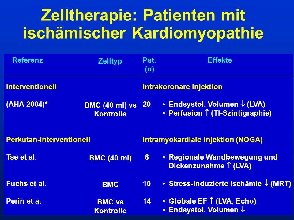 Zelltherapie: Patienten mit ischämischer Kardiomyopathie Referenz Interventionell (AHA 2004)* Perkutan-interventionell Tse et al. Fuchs et al. Perin e