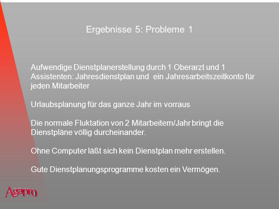 Ergebnisse 6: Probleme 2 Kaum mehr Möglichkeiten zur Einarbeitung von Anfängern da jeder Kopf gebraucht wird - keine Reserven bei Ausfällen Informationsverluste im Schichtbetrieb (Ausgleich durch Übergabebücher) Mehr Koordinationsarbeit durch die Oberärzte erforderlich
