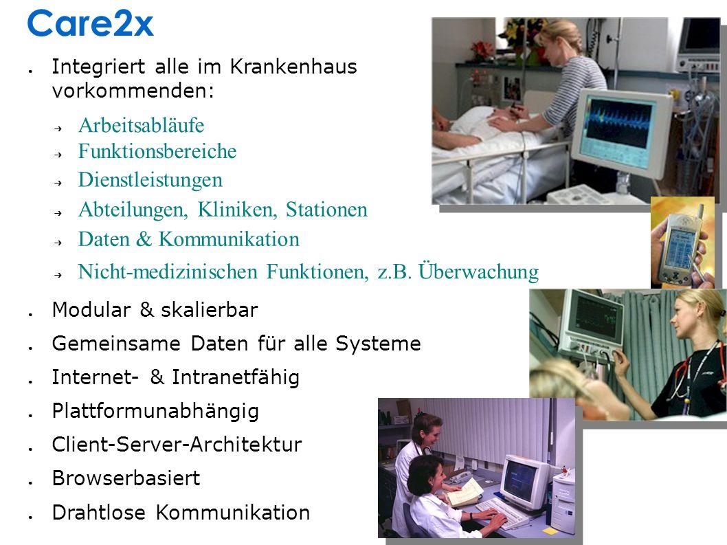 Arbeitsabläufe Funktionsbereiche Dienstleistungen Abteilungen, Kliniken, Stationen Daten & Kommunikation Nicht-medizinischen Funktionen, z.B. Überwach