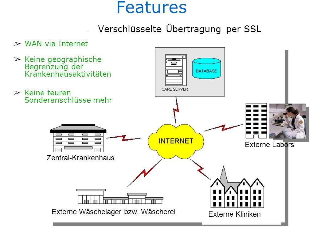Features Verschlüsselte Übertragung per SSL WAN via Internet Keine geographische Begrenzung der Krankenhausaktivitäten Keine teuren Sonderanschlüsse m