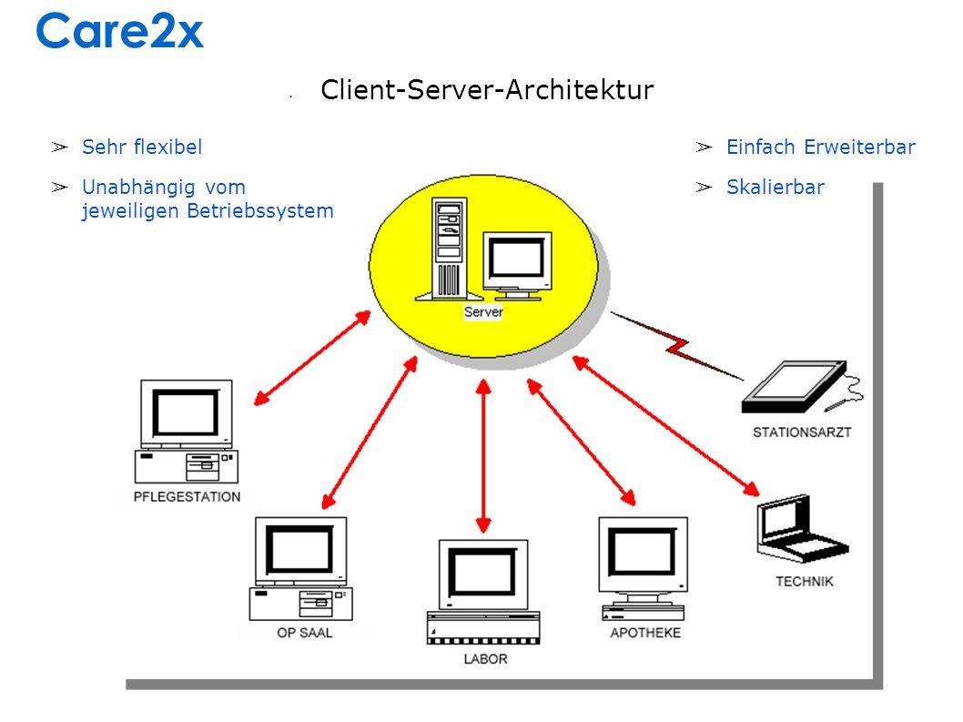 Client-Server-Architektur Sehr flexibel Einfach Erweiterbar Unabhängig vom jeweiligen Betriebssystem Skalierbar Care2x
