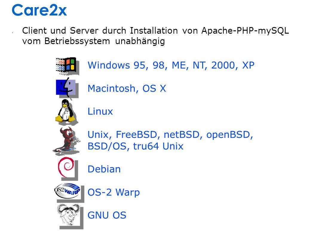 Client und Server durch Installation von Apache-PHP-mySQL vom Betriebssystem unabhängig Windows 95, 98, ME, NT, 2000, XP Macintosh, OS X Linux Unix, FreeBSD, netBSD, openBSD, BSD/OS, tru64 Unix Debian OS-2 Warp GNU OS Care2x