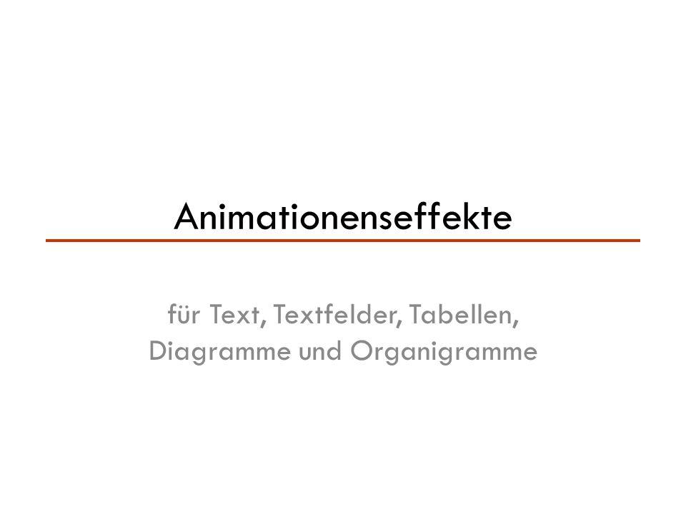 Animationenseffekte für Text, Textfelder, Tabellen, Diagramme und Organigramme
