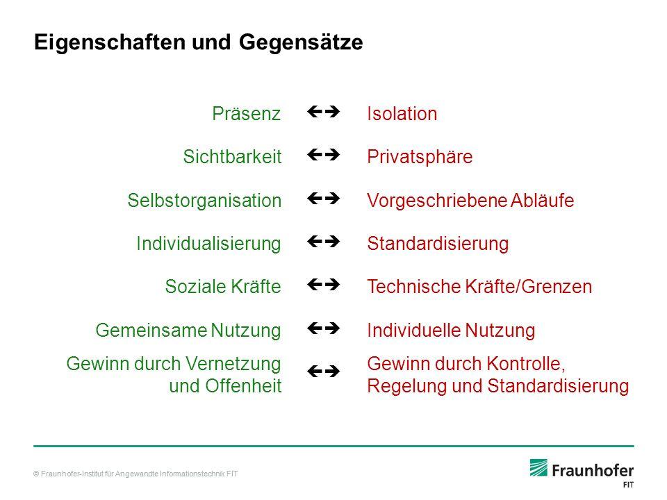 © Fraunhofer-Institut für Angewandte Informationstechnik FIT Eigenschaften und Gegensätze Präsenz Isolation Sichtbarkeit Privatsphäre Selbstorganisati