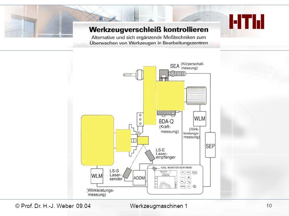 © Prof. Dr. H.-J. Weber 09.04Werkzeugmaschinen 1 10