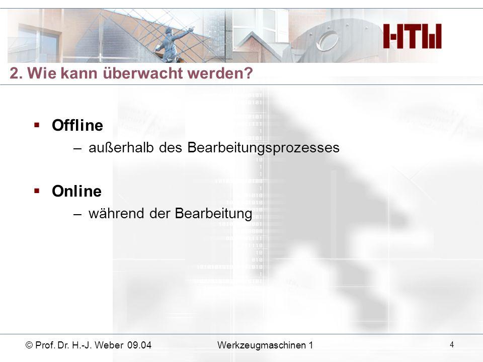 2. Wie kann überwacht werden? Offline –außerhalb des Bearbeitungsprozesses Online –während der Bearbeitung © Prof. Dr. H.-J. Weber 09.04Werkzeugmaschi