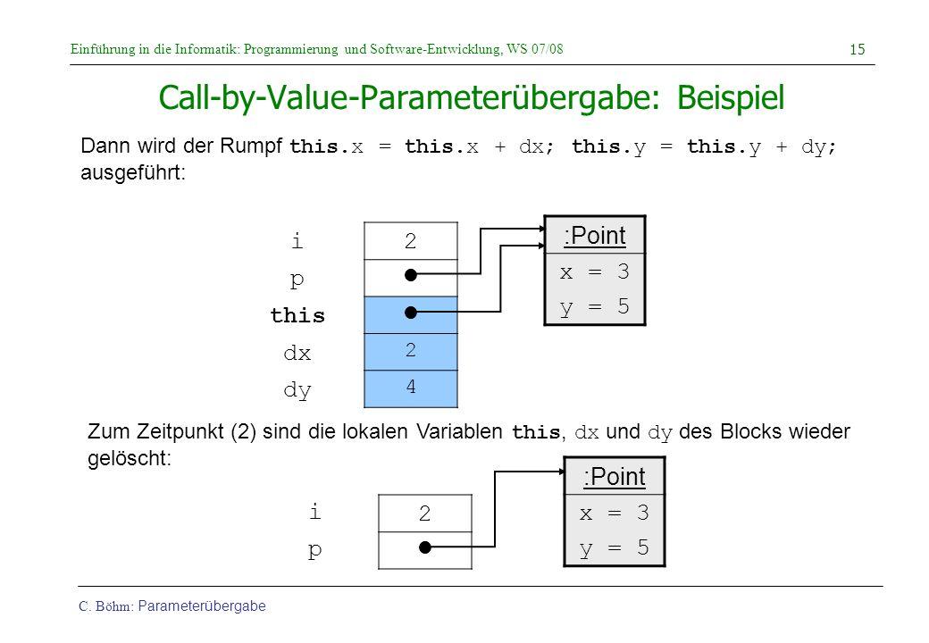 Einführung in die Informatik: Programmierung und Software-Entwicklung, WS 07/08 C. Böhm: Parameterübergabe 15 Call-by-Value-Parameterübergabe: Beispie